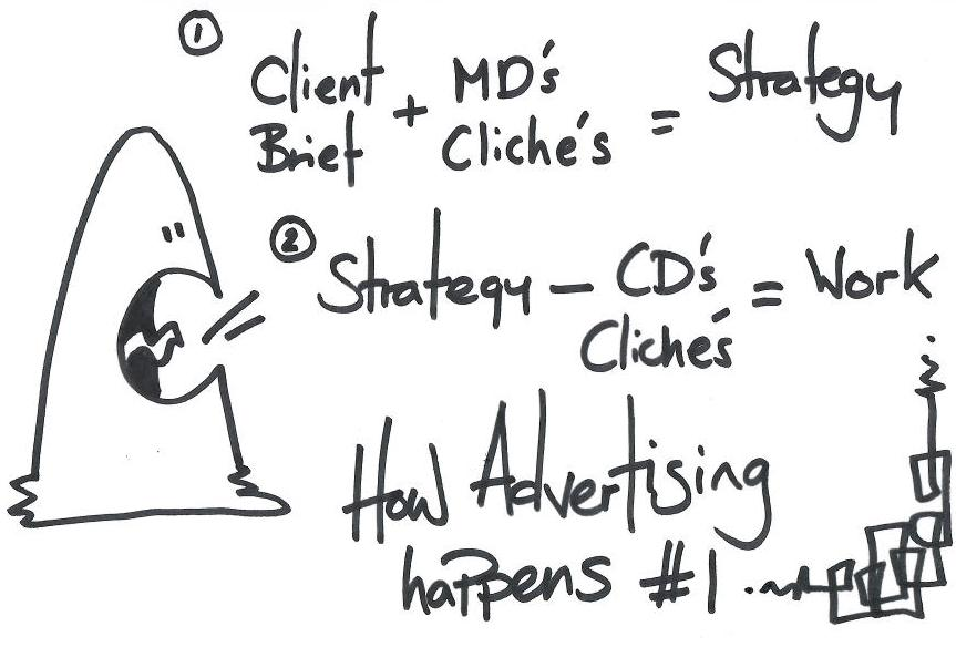 How advertising happens.JPG